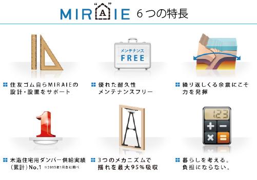 【MIRAIE特長】