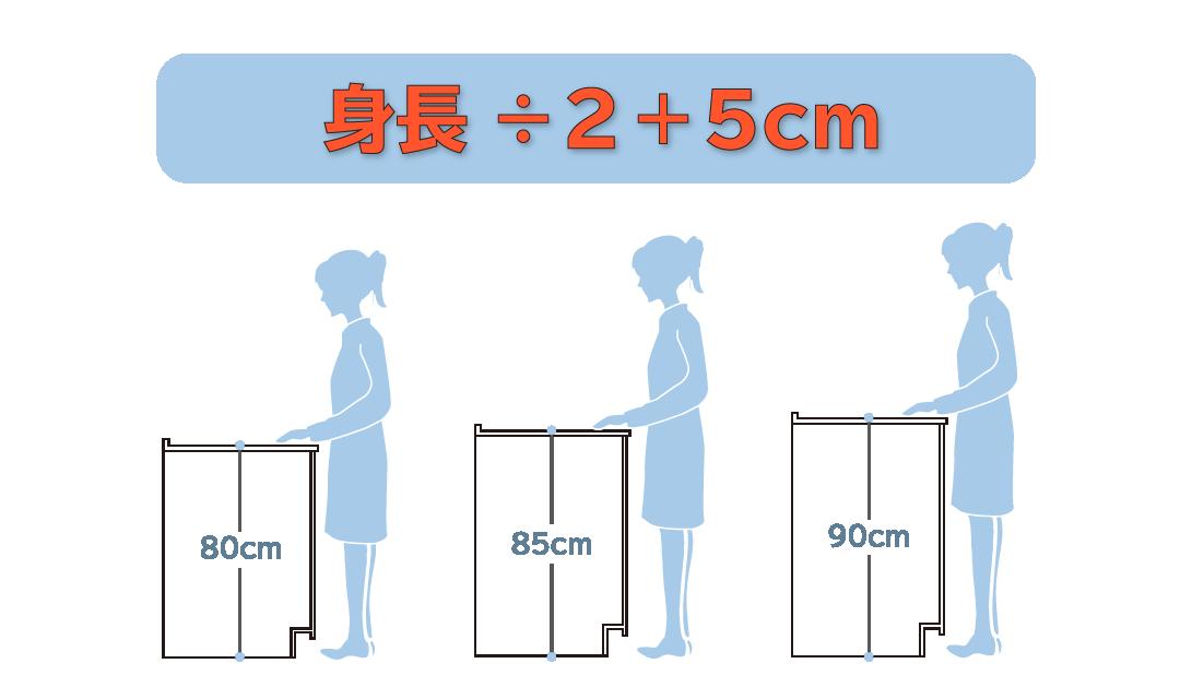 ワークトップの高さは「身長÷2+5cm」が目安